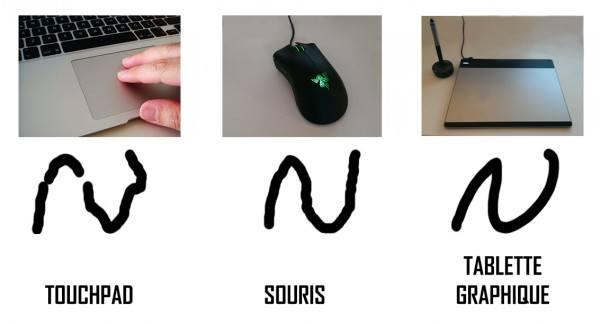 La différence entre le touchpad, la souris et la tablette graphique, sur le blog La Retouche photo.