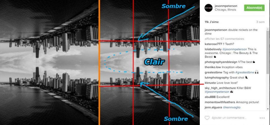 la perspective, cadrer une photo sur le blog La retouche photo