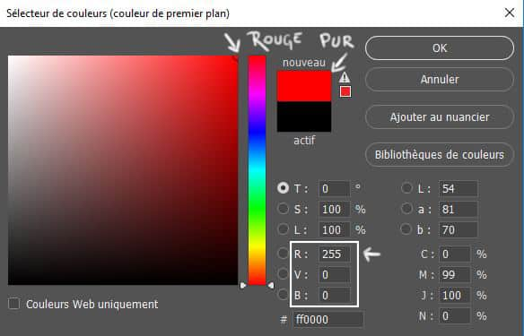 Nuancier dans Photoshop, sur le blog La Retouche photo