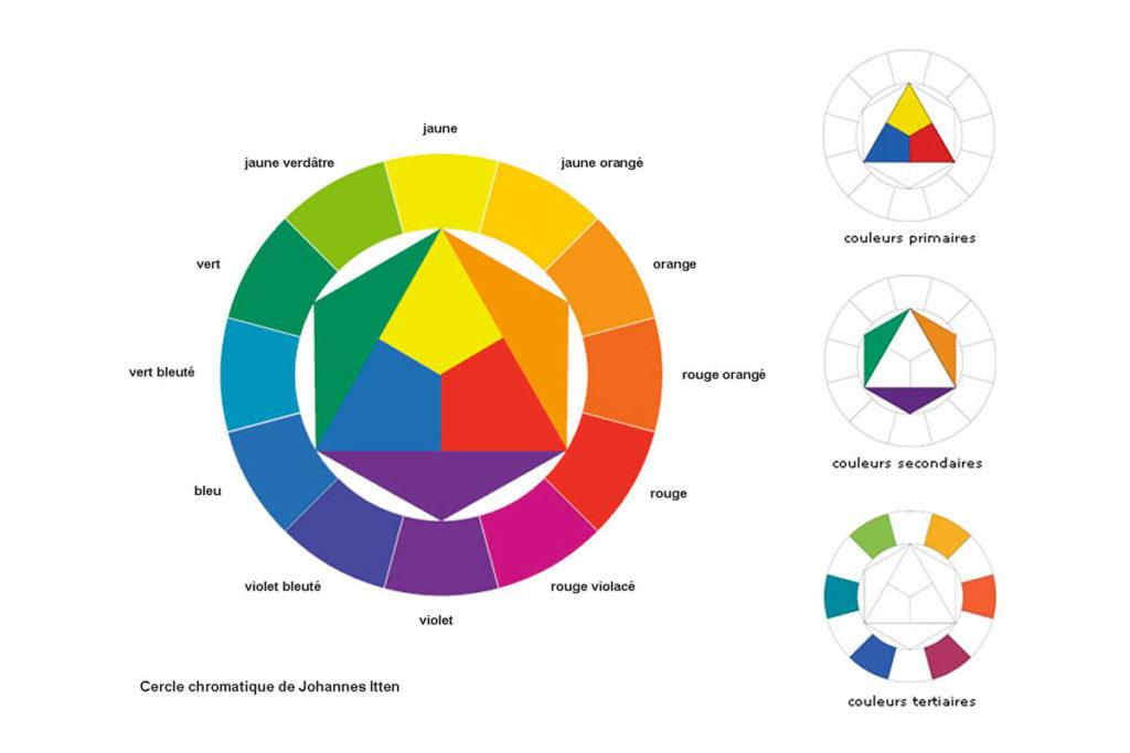 comprendre-couleur